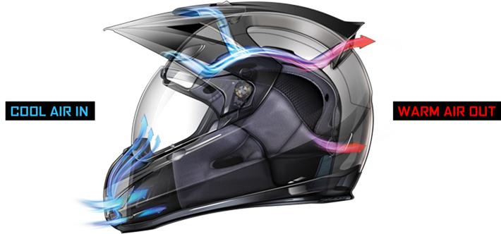 Icon Variant Helmet Ventilation