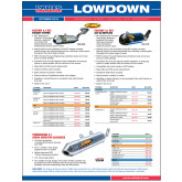 Lowdown - October 2015