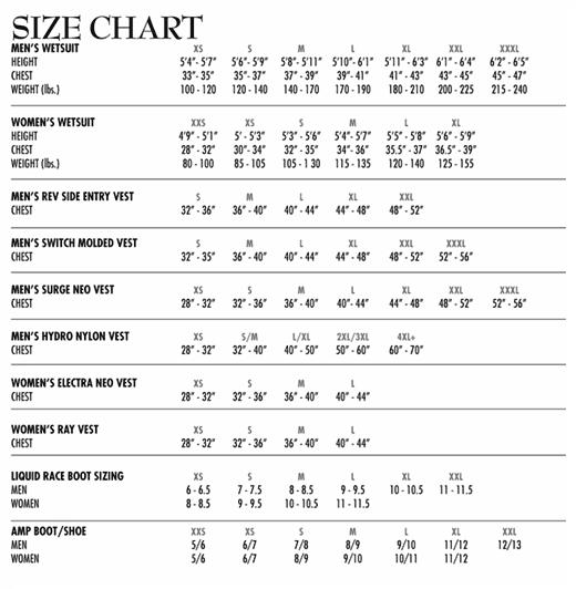 Slippery Sizing Chart