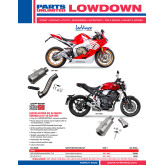 Lowdown - March 2020
