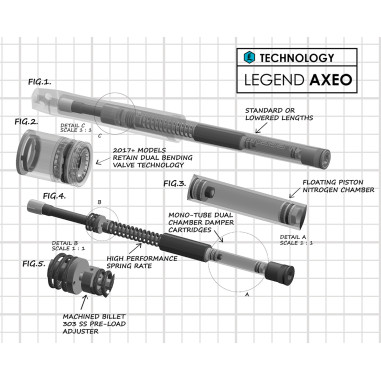 AXEO HIGH-PERFORMANCE FRONT SUSPENSION SYSTEMS