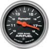 AIR/FUEL RATIO GAUGES